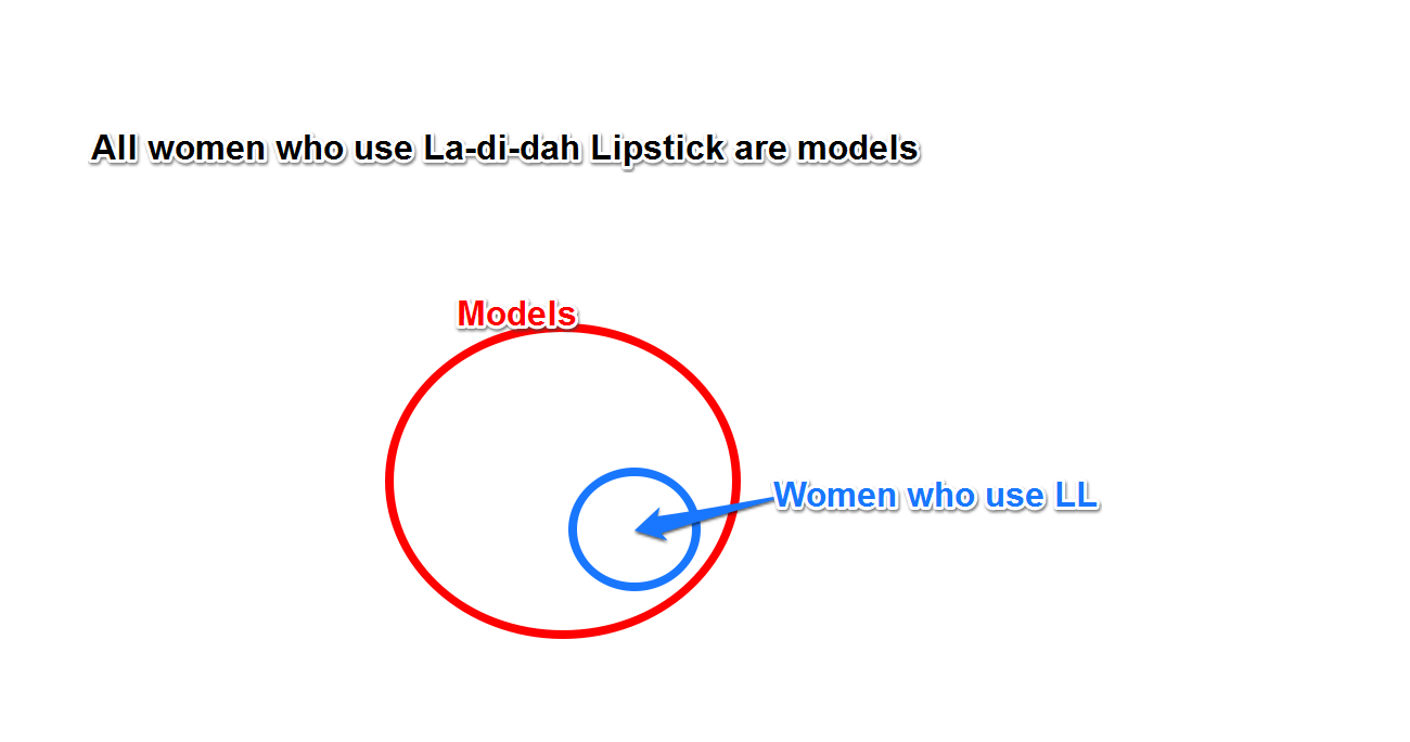 Venn diagrams surprised by logic all women who use ll are models pooptronica