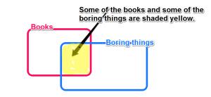 Some books are boring