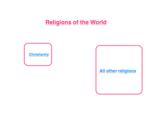 Skitch comparison of Christianity & all other religions