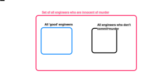 Dilbert Engineer Venn Diagram
