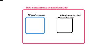 Dilbert Engineer Venn Diagram